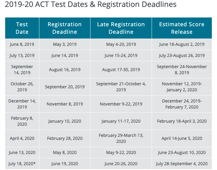 ACT 2019-2020