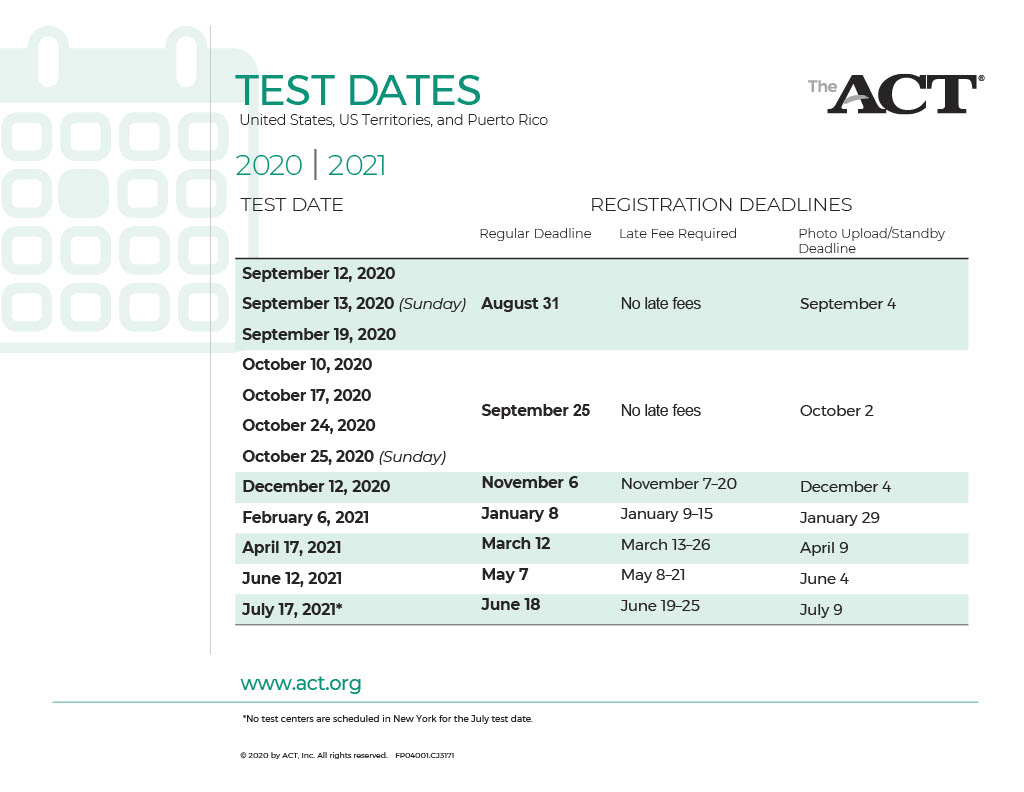 ACT National Testing Dates